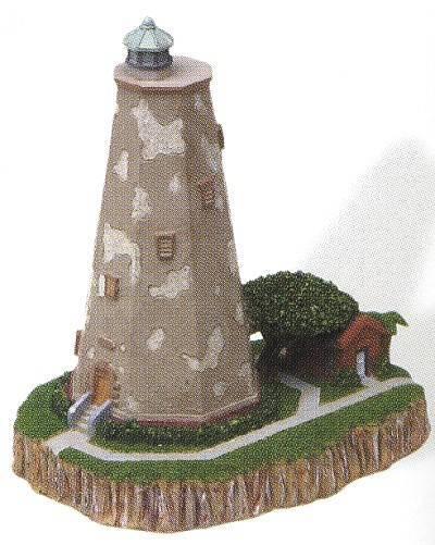 Bald Head Island Lighthouse History